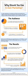 why-email-infographic
