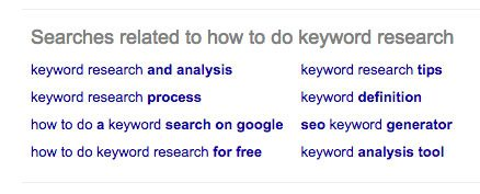 Google related search terms box