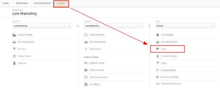 Finding Goals under Admin tab in Google Analytics