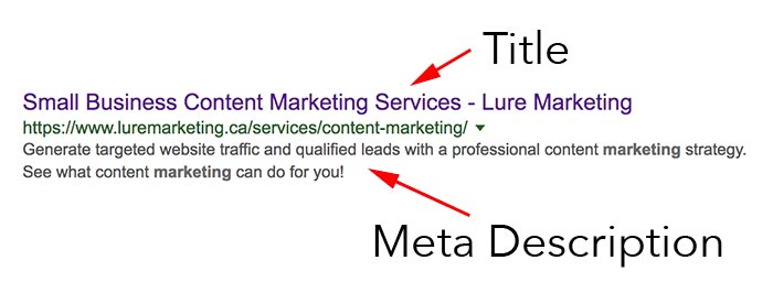 The title tag and meta description make up your listing on search engines like Google