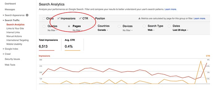 Checking your webpages CTR with Search Analytics