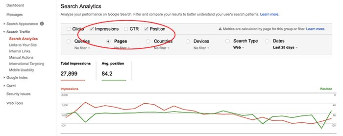 Google Search Console's Pages Report