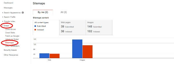 using google search console to increase your seo lure marketing