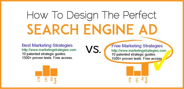 How To Write The Perfect Search Engine Ad [Infographic]
